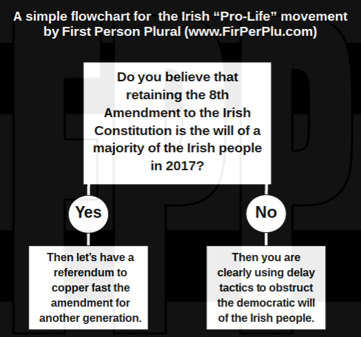 repealthe8th-flowchart
